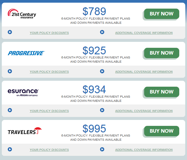 Compare Car Insurance Rates With AutoInsurance.com
